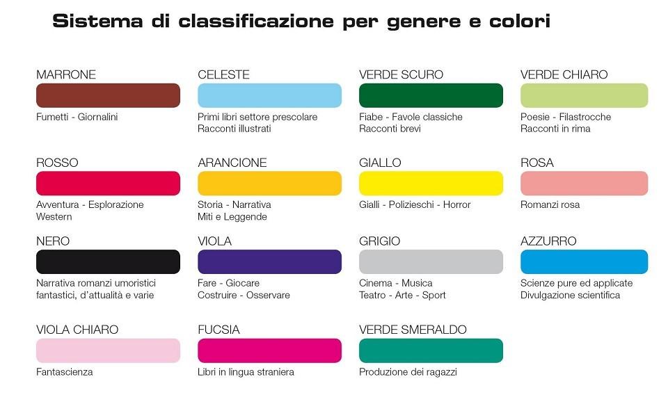 Ben noto Tirrenia srl Bollini colorati Tirr-Grip | etichette per biblioteca  GD33